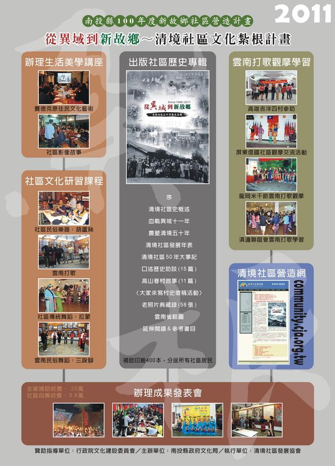2011 從異域到新故鄉~清境社區文化紮根計畫